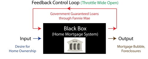 mortgage loop tampered