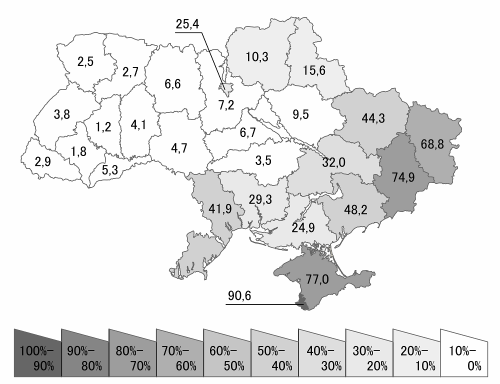 Ukraine_census_2001_Russian