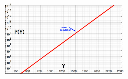 Chart_edited-1