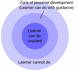 Zone_of_proximal_development