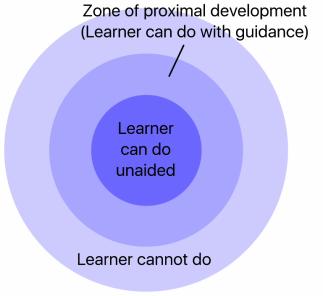 Zone_of_proximal_development